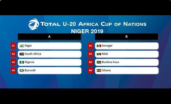 CAN TOTAL U-20 NIGER 2019